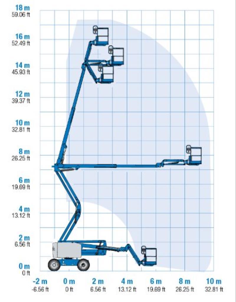 Ajettava kuukulkija < 16m, diesel nivelpuomi