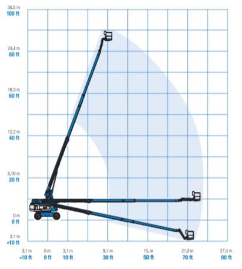 Ajettava kuukulkija < 26m, diesel teleskooppipuomi
